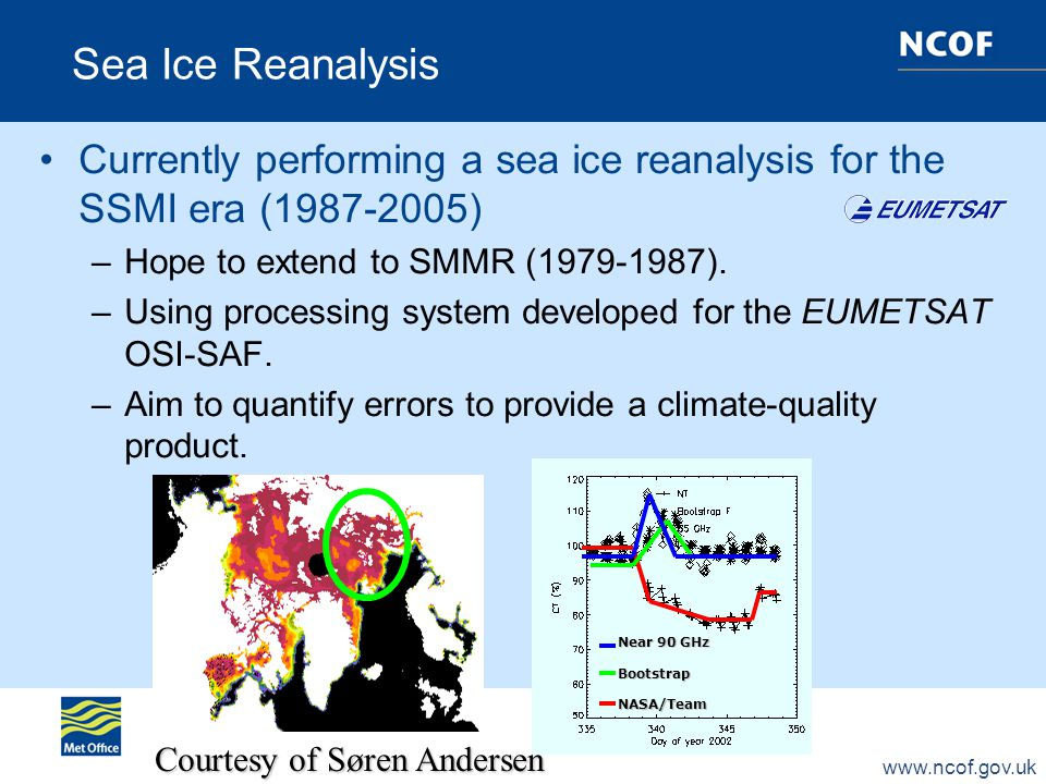 www.ncof.gov.uk Sea Ice Reanalysis Currently performing a sea ice reanalysis for the SSMI era (1987-2005) –Hope to extend to SMMR (1979-1987).
