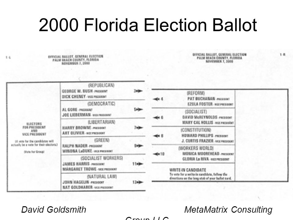 2000 Florida Election Ballot