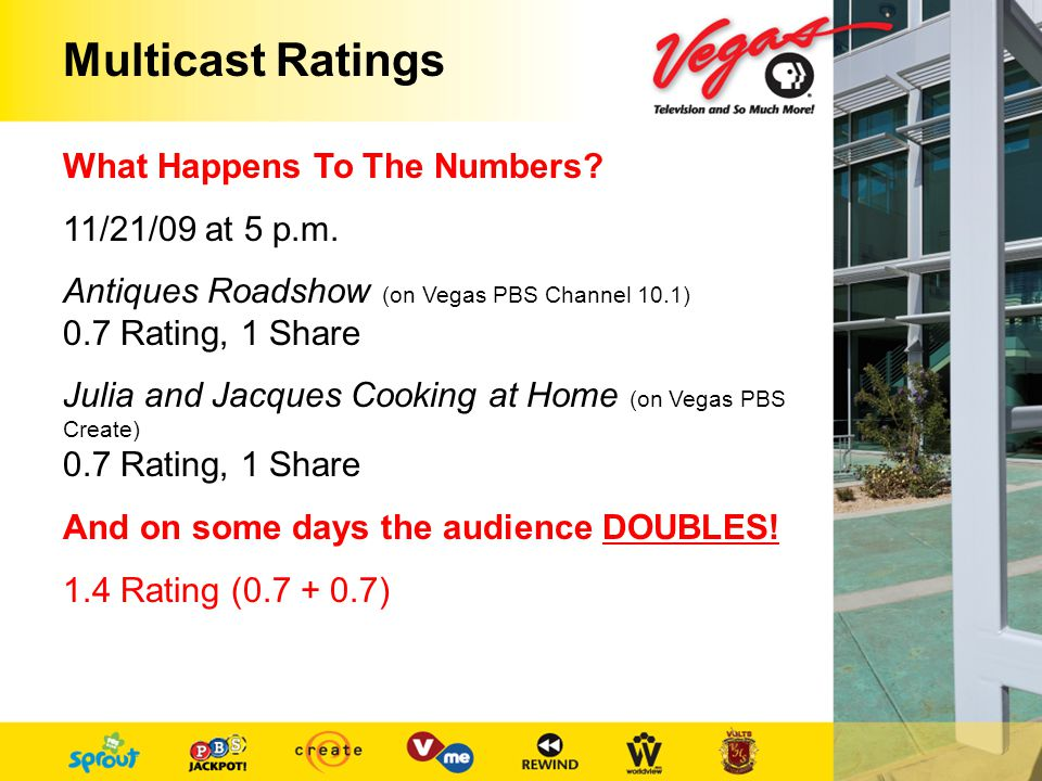 Multicast Ratings What Happens To The Numbers. 11/21/09 at 5 p.m.