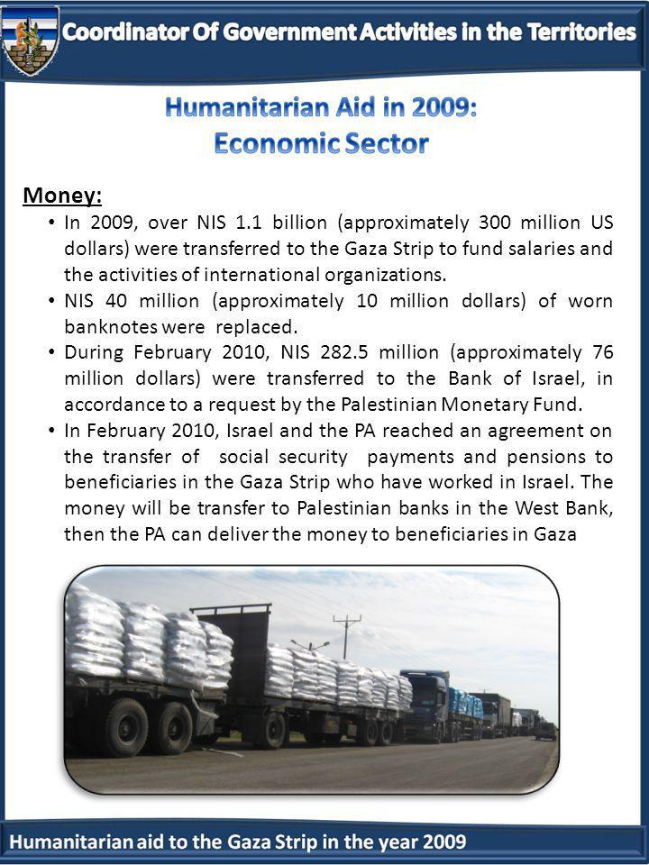 Money: In 2009, over NIS 1.1 billion (approximately 300 million US dollars) were transferred to the Gaza Strip to fund salaries and the activities of international organizations.
