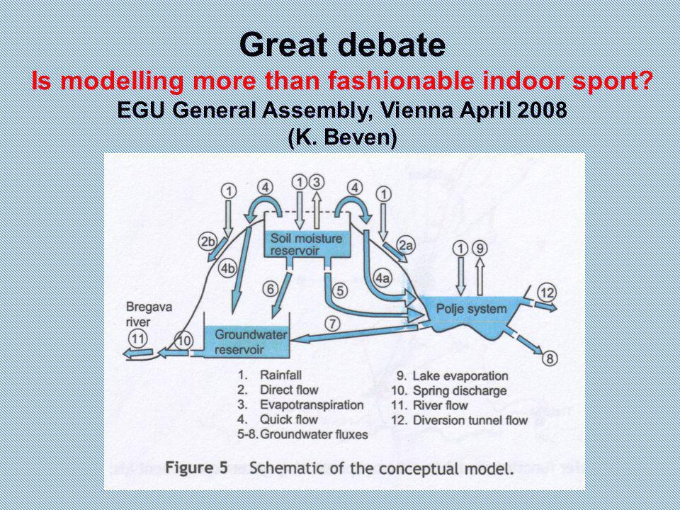 Great debate Is modelling more than fashionable indoor sport? EGU General Assembly, Vienna April 2008 (K. Beven)