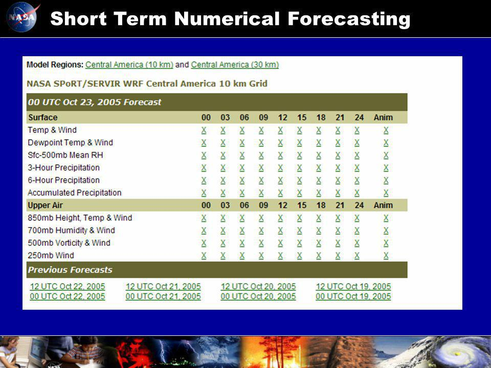 Short Term Numerical Forecasting