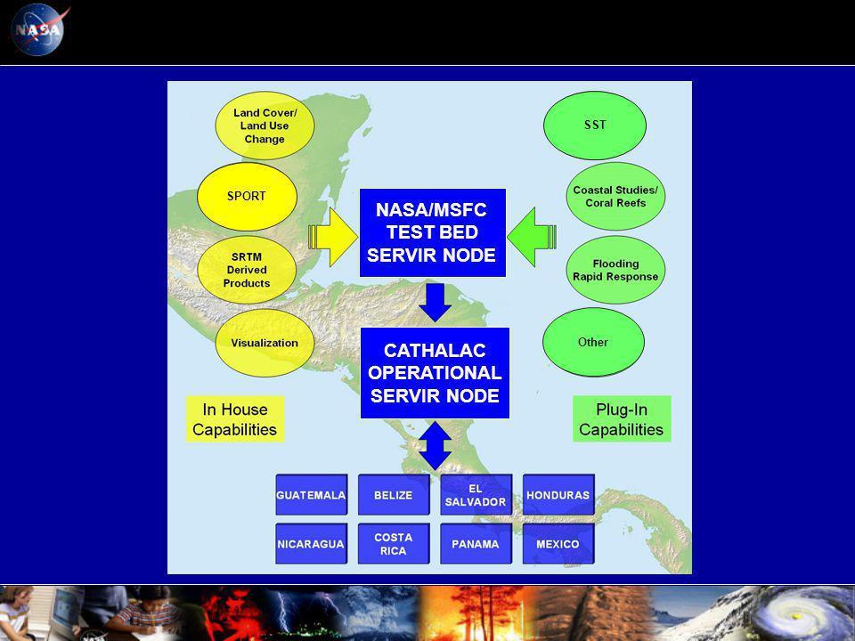 CATHALAC OPERATIONAL SERVIR NODE NASA/MSFC TEST BED SERVIR NODE SPORT SST Other
