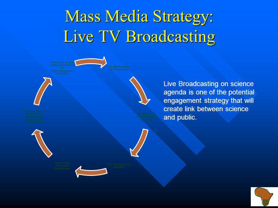 Mass Media Strategy: Media Partnership Identification of potential media Prepare a partnership proposal Request a meeting Present the proposal Follow
