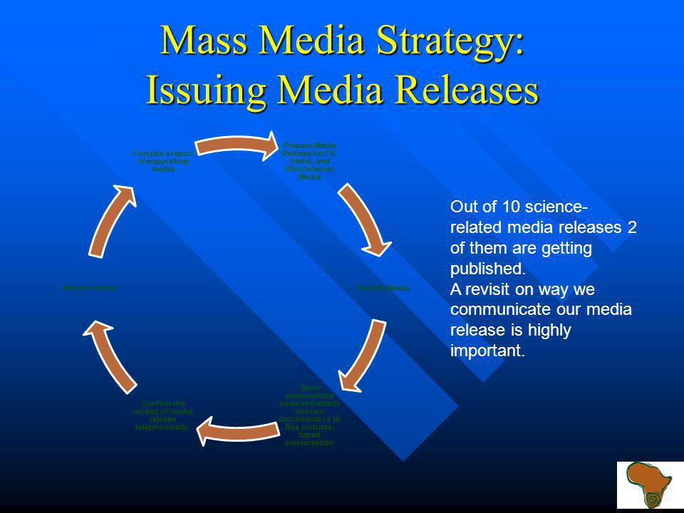 Mass Media Strategy: Live TV Broadcasting Identify Relevant TV Programme Invite for Live Broadcasting at your site Provide logistical support Input to the discussed topic/theme Make sure that you display your promotional material at the background Follow Up on the public input about the topic/theme/your institution.