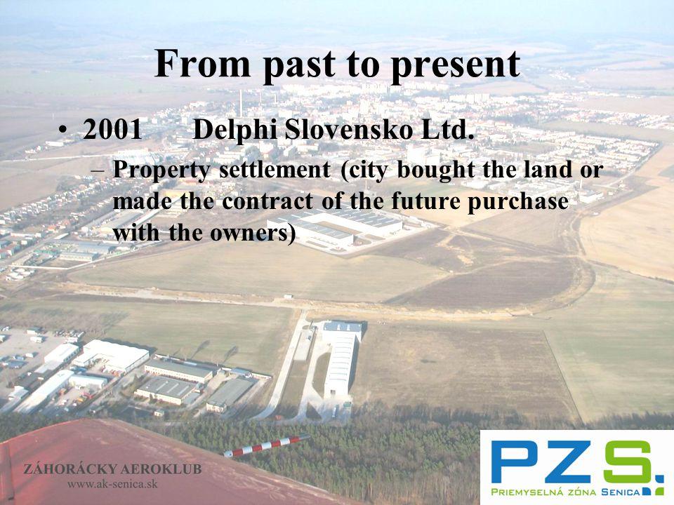From past to present 2001Delphi Slovensko Ltd.