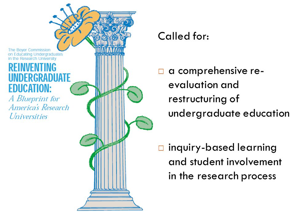 Called for: a comprehensive re- evaluation and restructuring of undergraduate education inquiry-based learning and student involvement in the research