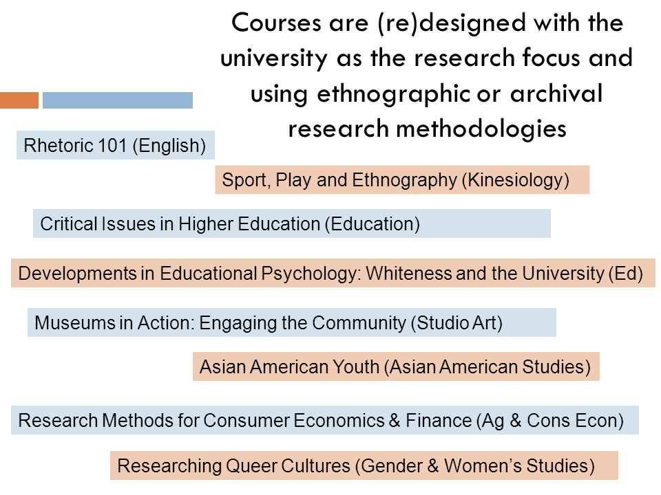 Courses are (re)designed with the university as the research focus and using ethnographic or archival research methodologies Rhetoric 101 (English) Sp