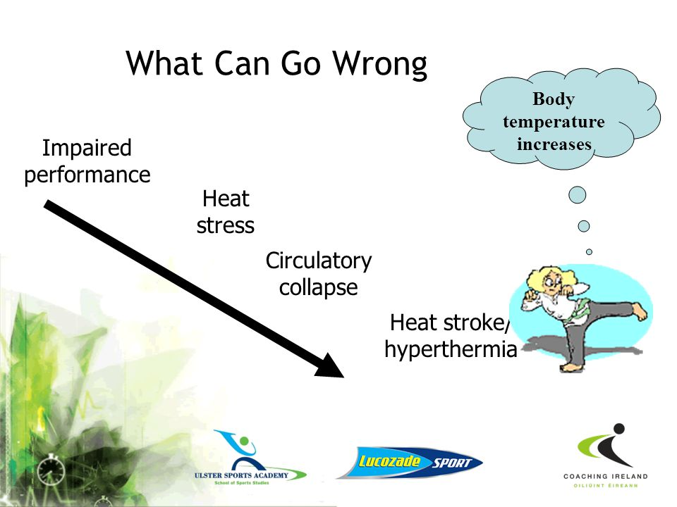 What Can Happen Body temperature increases Core temperature rises Not enough water for sweating In hot humid conditions Sweat doesnt evaporate If not