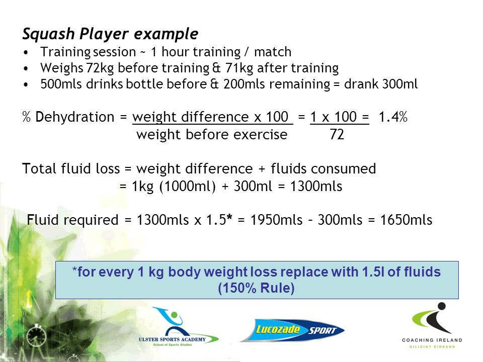 Fluid requirements Athletes must be fully hydrated before they train or compete because the body cannot adapt to dehydration. Daily fluid requirements