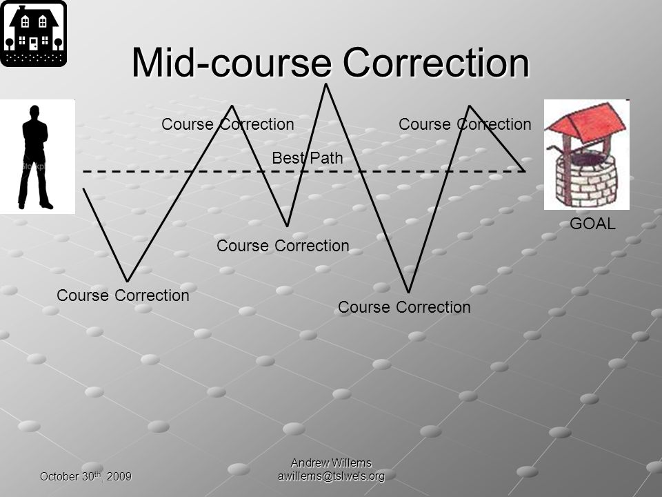 October 30 th, 2009 Andrew Willems awillems@tslwels.org Mid-course Correction GOAL Best Path Course Correction
