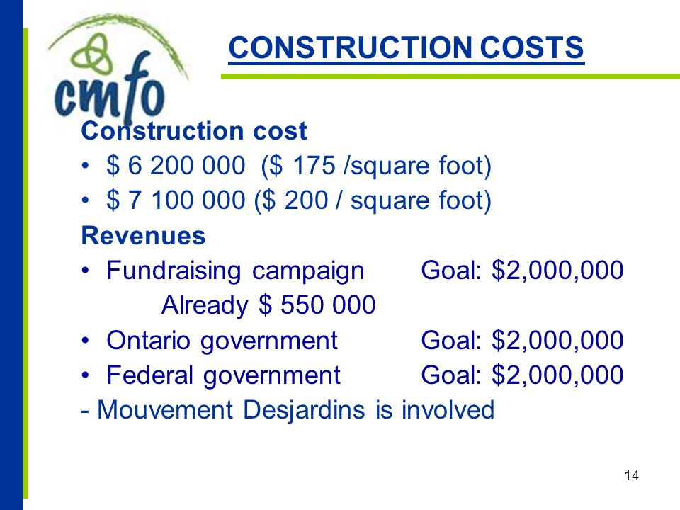 14 CONSTRUCTION COSTS Construction cost $ 6 200 000 ($ 175 /square foot) $ 7 100 000 ($ 200 / square foot) Revenues Fundraising campaignGoal: $2,000,000 Already $ 550 000 Ontario governmentGoal: $2,000,000 Federal governmentGoal: $2,000,000 - Mouvement Desjardins is involved