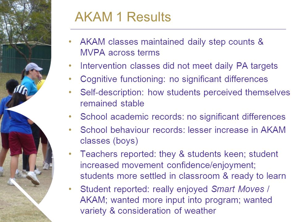 AKAM 1 Results AKAM classes maintained daily step counts & MVPA across terms Intervention classes did not meet daily PA targets Cognitive functioning: no significant differences Self-description: how students perceived themselves remained stable School academic records: no significant differences School behaviour records: lesser increase in AKAM classes (boys) Teachers reported: they & students keen; student increased movement confidence/enjoyment; students more settled in classroom & ready to learn Student reported: really enjoyed Smart Moves / AKAM; wanted more input into program; wanted variety & consideration of weather