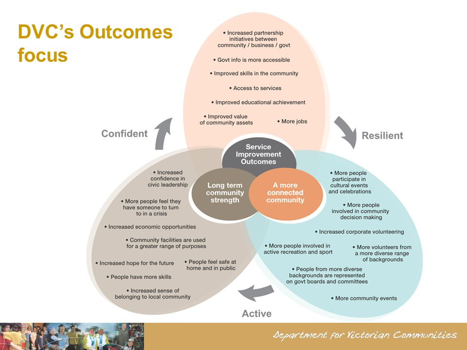 DVCs Outcomes focus