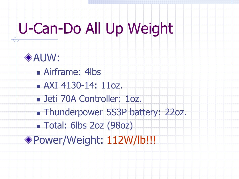 U-Can-Do Specs Electric Figures: AUW: approx.
