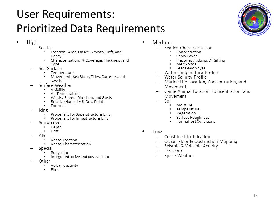 User Requirements: Prioritized Data Requirements High – Sea Ice Location: Area, Onset, Growth, Drift, and Decay Characterization: % Coverage, Thickness, and Type – Sea Surface Temperature Movement: Sea State, Tides, Currents, and Swells – Surface Weather Visibility Air Temperature Winds: Speed, Direction, and Gusts Relative Humidity & Dew Point Forecast – Icing Propensity for Superstructure Icing Propensity for Infrastructure Icing – Snow cover Depth Drift – AIS Vessel Location Vessel Characterization – Special Buoy data Integrated active and passive data – Other Volcanic activity Fires Medium – Sea-Ice Characterization Concentration Snow Cover Fractures, Ridging, & Rafting Melt Ponds Leads &Polynyas – Water Temperature Profile – Water Salinity Profile – Marine Life Location, Concentration, and Movement – Game Animal Location, Concentration, and Movement – Soil Moisture Temperature Vegetation Surface Roughness Permafrost Conditions Low – Coastline Identification – Ocean Floor & Obstruction Mapping – Seismic & Volcanic Activity – Ice Scour – Space Weather 13
