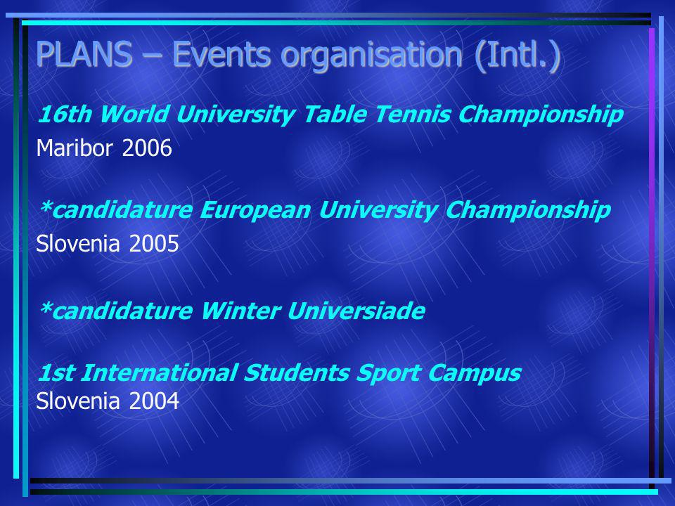 PLANS – Events organisation (Intl.) 16th World University Table Tennis Championship Maribor 2006 *candidature European University Championship Slovenia 2005 *candidature Winter Universiade 1st International Students Sport Campus Slovenia 2004
