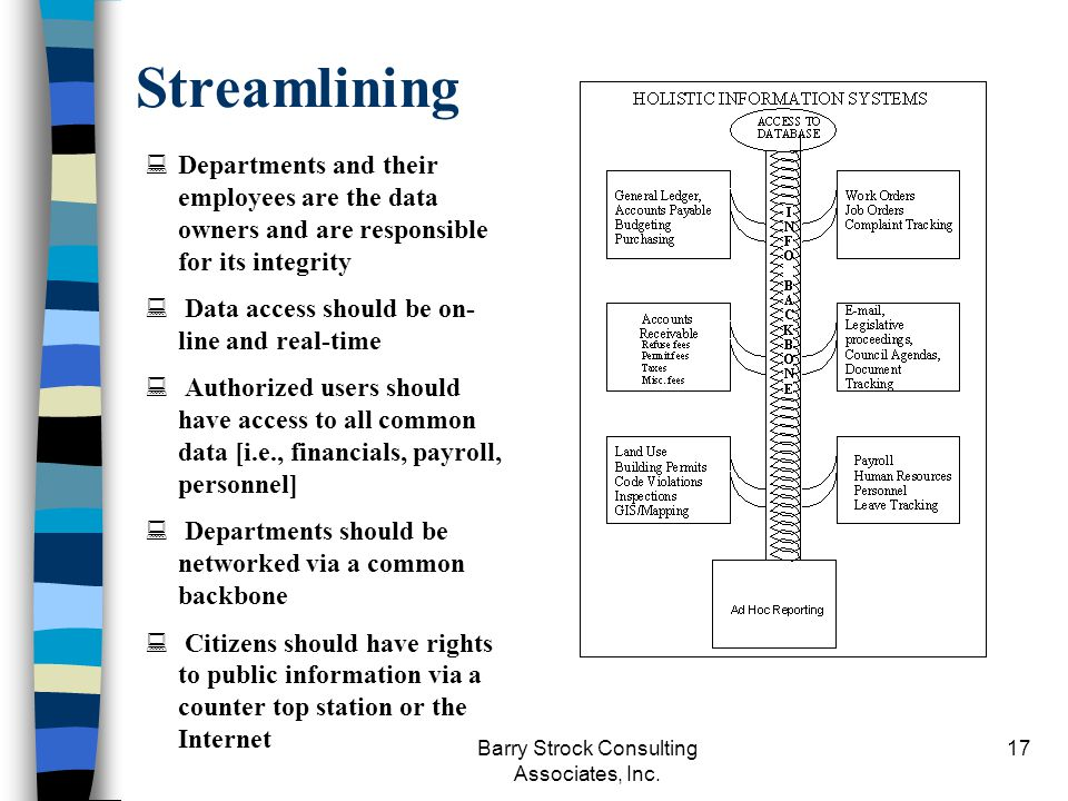 Barry Strock Consulting Associates, Inc. 17 Streamlining Departments and their employees are the data owners and are responsible for its integrity Dat