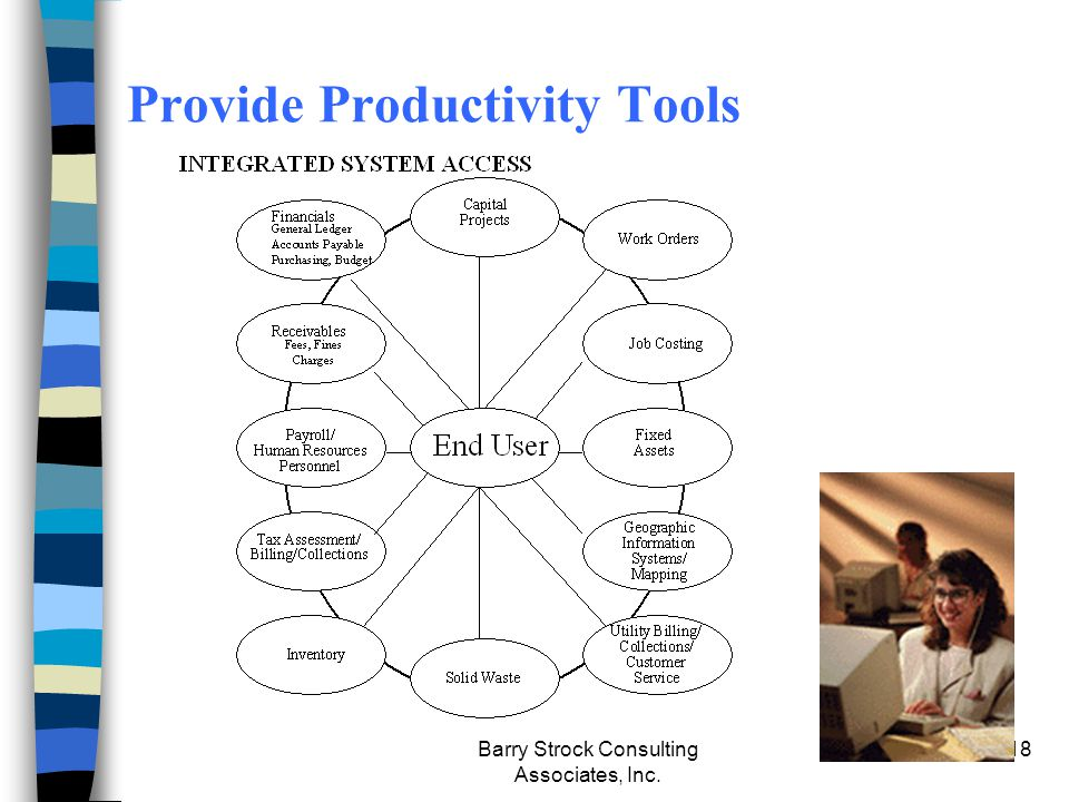Barry Strock Consulting Associates, Inc. 18 Provide Productivity Tools