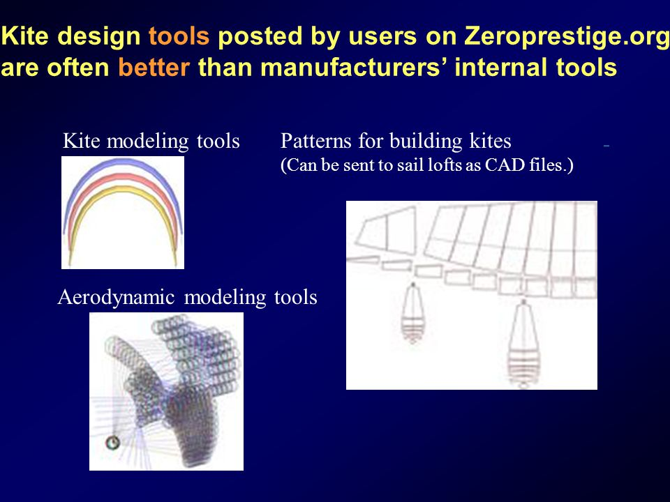 Kite modeling tools Patterns for building kites (Can be sent to sail lofts as CAD files.) Kite design tools posted by users on Zeroprestige.org are often better than manufacturers internal tools Aerodynamic modeling tools