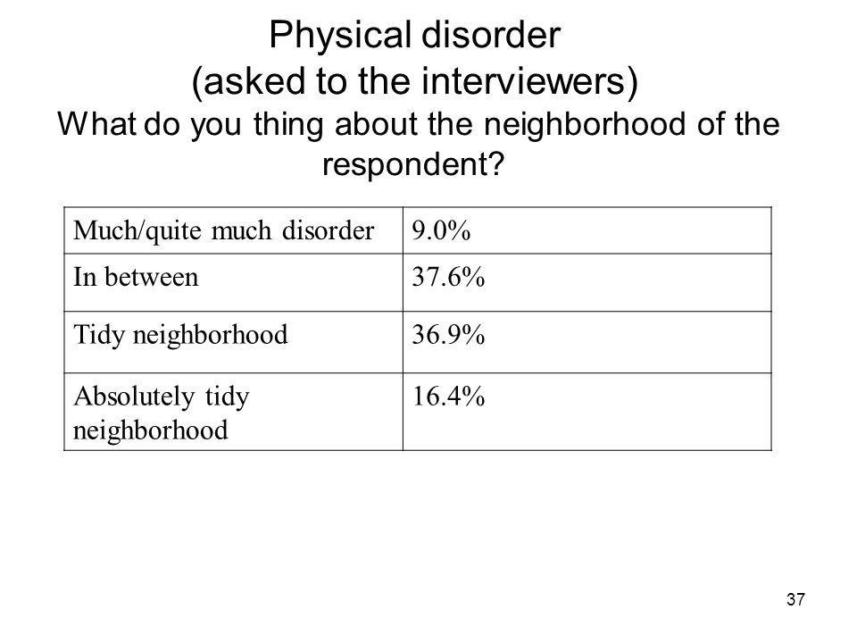 37 Physical disorder (asked to the interviewers) What do you thing about the neighborhood of the respondent? Much/quite much disorder9.0% In between37