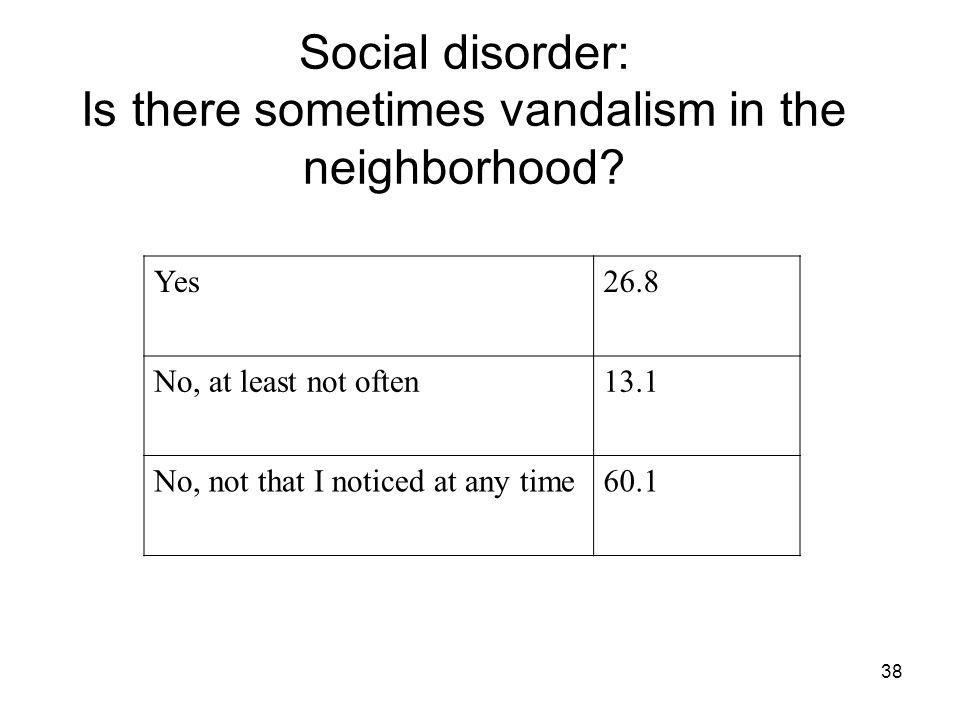 38 Social disorder: Is there sometimes vandalism in the neighborhood? Yes26.8 No, at least not often13.1 No, not that I noticed at any time60.1