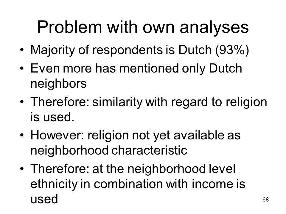 Problem with own analyses Majority of respondents is Dutch (93%) Even more has mentioned only Dutch neighbors Therefore: similarity with regard to religion is used.