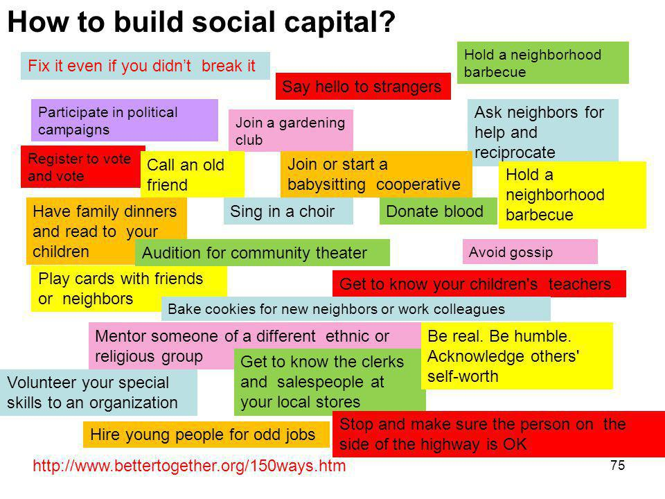 75 http://www.bettertogether.org/150ways.htm How to build social capital? Ask neighbors for help and reciprocate Register to vote and vote Volunteer y