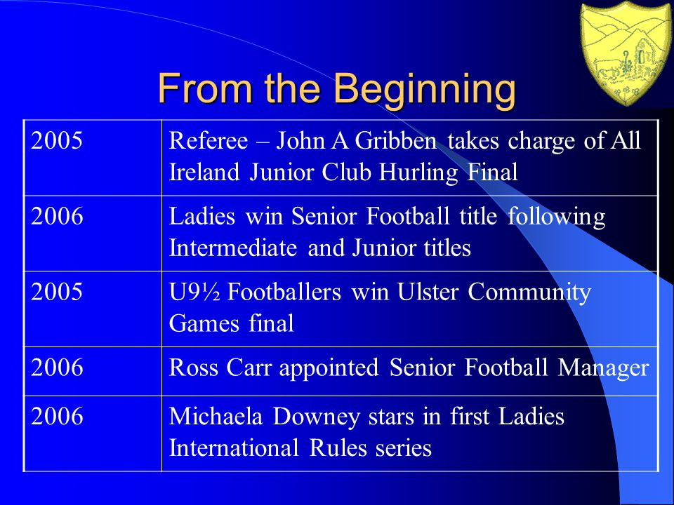 From the Beginning 2005Referee – John A Gribben takes charge of All Ireland Junior Club Hurling Final 2006Ladies win Senior Football title following Intermediate and Junior titles 2005U9½ Footballers win Ulster Community Games final 2006Ross Carr appointed Senior Football Manager 2006Michaela Downey stars in first Ladies International Rules series