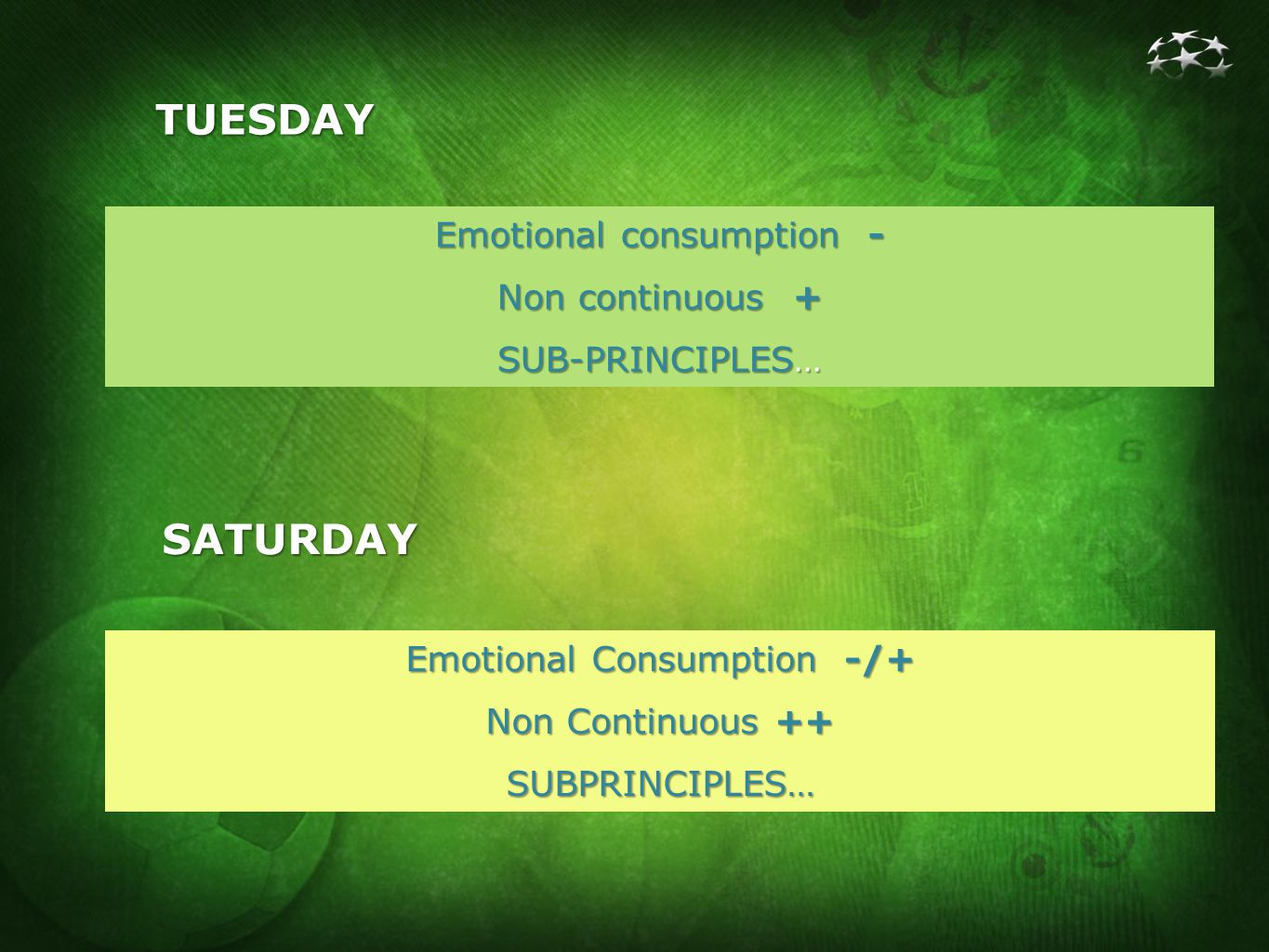 TUESDAY Emotional consumption - Non continuous + SUB-PRINCIPLES… SATURDAY Emotional Consumption -/+ Non Continuous ++ SUBPRINCIPLES…