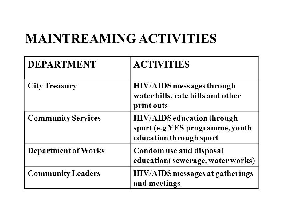 MAINTREAMING ACTIVITIES DEPARTMENTACTIVITIES City TreasuryHIV/AIDS messages through water bills, rate bills and other print outs Community ServicesHIV/AIDS education through sport (e.g YES programme, youth education through sport Department of WorksCondom use and disposal education( sewerage, water works) Community LeadersHIV/AIDS messages at gatherings and meetings