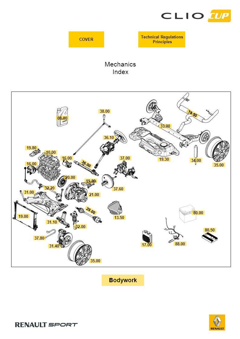 Mechanics Index Technical Regulations Principles COVER 08.00 10.00 13.50 16.00 17.00 19.00 19.30 19.50 19.80 20.00 21.00 29.00 31.00 31.10 31.40 32.00 32.20 33.00 34.00 35.00 36.00 36.10 37.00 37.60 37.80 38.00 80.50 88.00 16.00 35.00 Bodywork 19.80 80.00