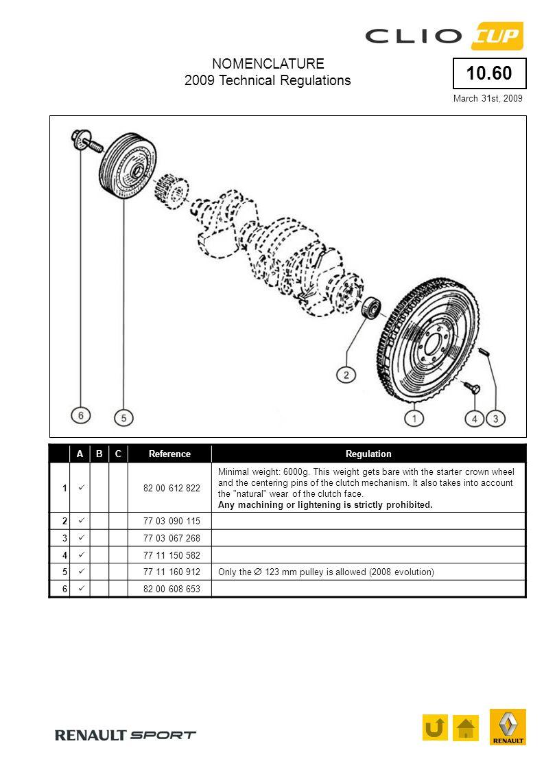 10.60 ABCReferenceRegulation 1 82 00 612 822 Minimal weight: 6000g.