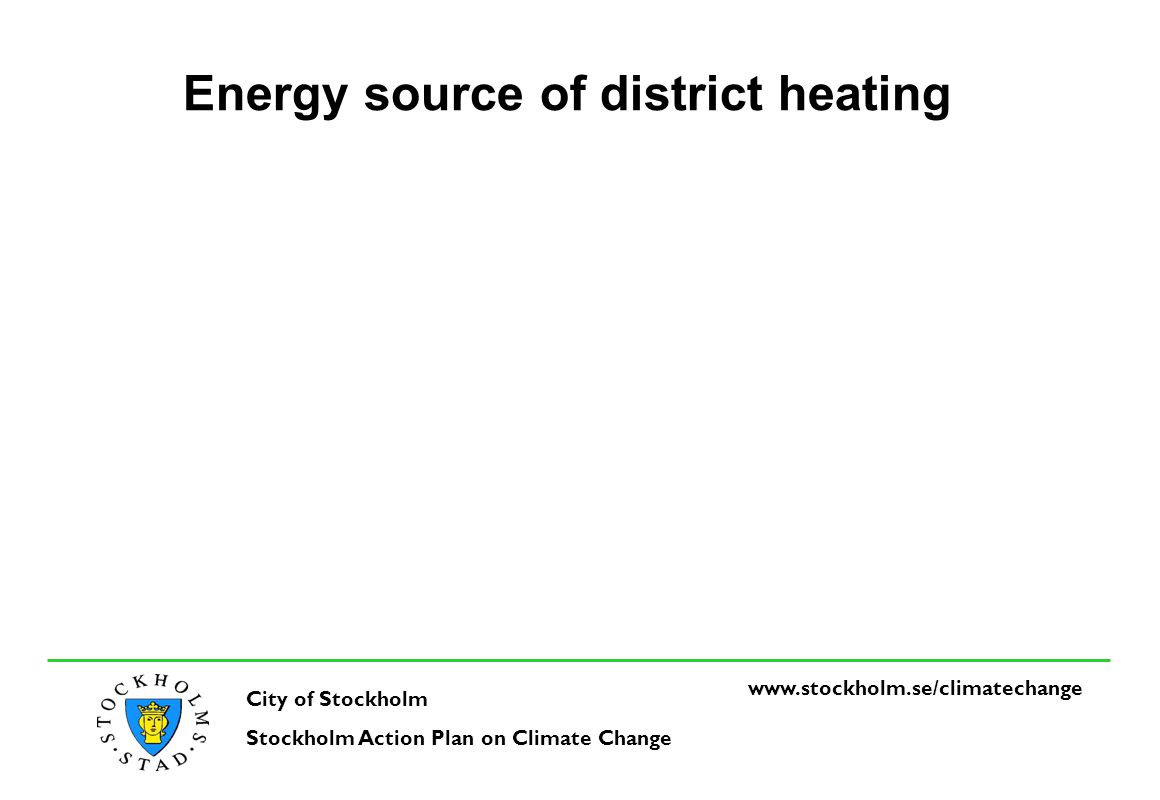 www.stockholm.se/climatechange City of Stockholm Stockholm Action Plan on Climate Change Energy source of district heating