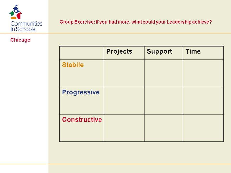 Chicago ProjectsSupportTime Stabile Progressive Constructive Group Exercise: If you had more, what could your Leadership achieve