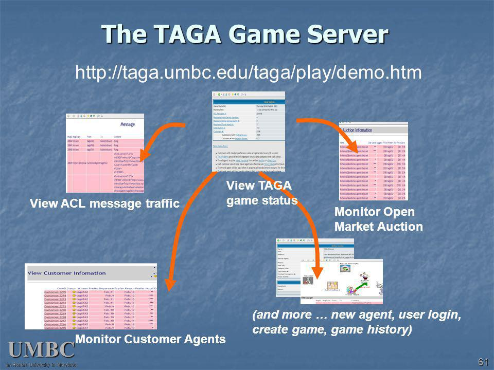 UMBC an Honors University in Maryland 61 (and more … new agent, user login, create game, game history) Monitor Customer Agents The TAGA Game Server http://taga.umbc.edu/taga/play/demo.htm View TAGA game status View ACL message traffic Monitor Open Market Auction