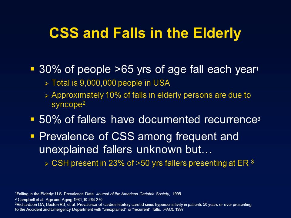 CSS and Falls in the Elderly 30% of people >65 yrs of age fall each year 1 Total is 9,000,000 people in USA Approximately 10% of falls in elderly pers