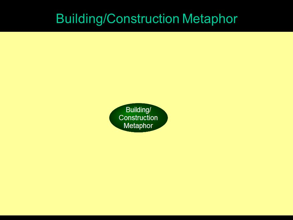 Building/Construction Metaphor
