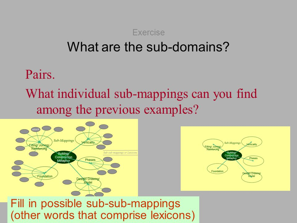 Exercise What are the sub-domains? Pairs. What individual sub-mappings can you find among the previous examples? Fill in possible sub-sub-mappings (ot