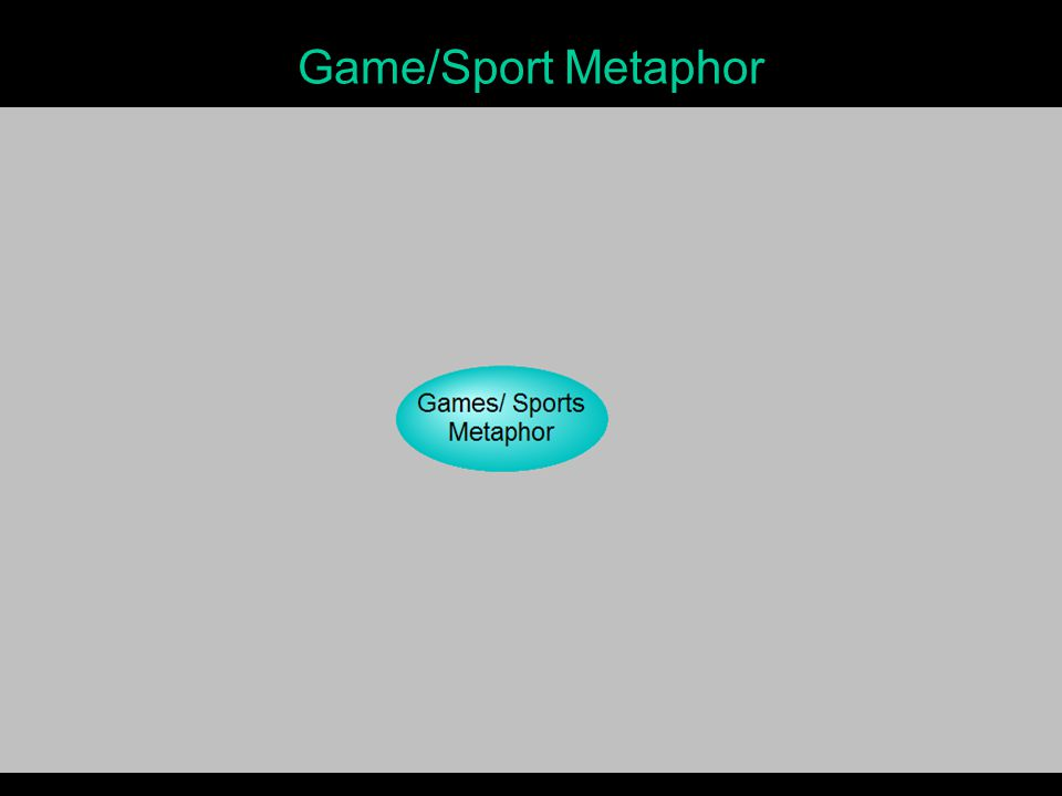 Game/Sport Metaphor