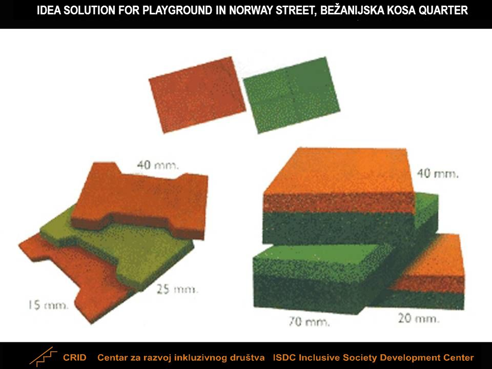 IDEA SOLUTION FOR PLAYGROUND IN NORWAY STREET, BEŽANIJSKA KOSA QUARTER