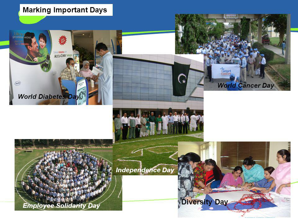 Marking Important Days World Diabetes Day Employee Solidarity Day Diversity Day Independence Day World Cancer Day