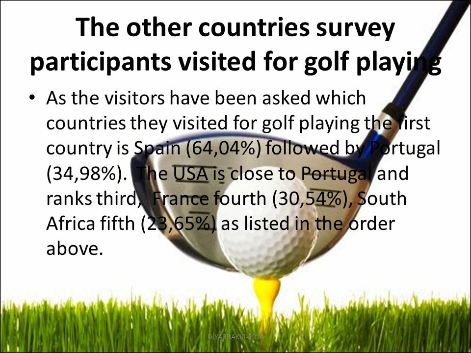 The other countries survey participants visited for golf playing As the visitors have been asked which countries they visited for golf playing the fir