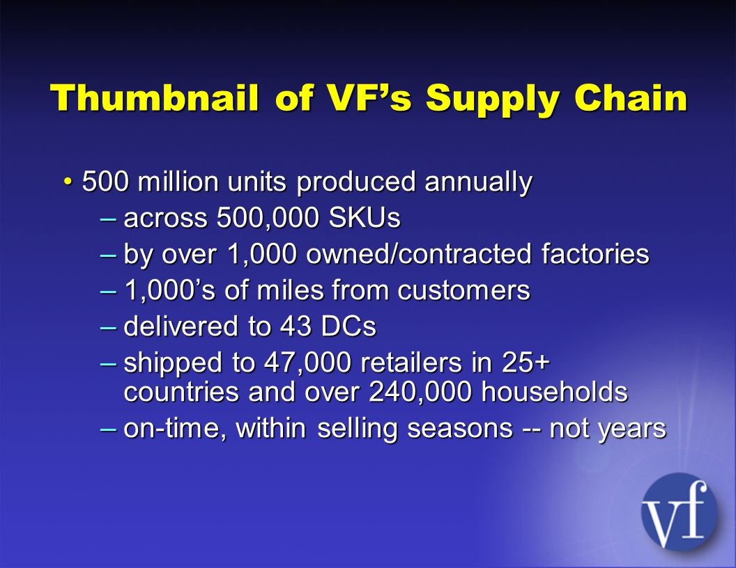 Thumbnail of VFs Supply Chain 500 million units produced annually500 million units produced annually –across 500,000 SKUs –by over 1,000 owned/contracted factories –1,000s of miles from customers –delivered to 43 DCs –shipped to 47,000 retailers in 25+ countries and over 240,000 households –on-time, within selling seasons -- not years