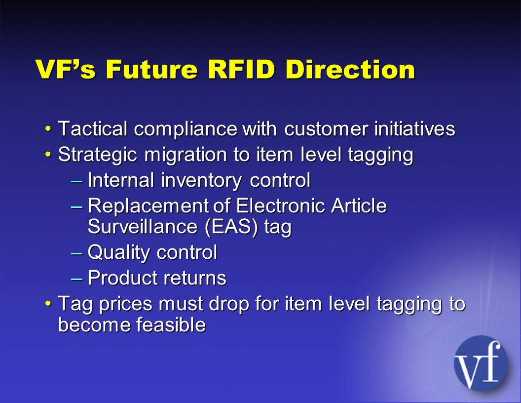 VFs Future RFID Direction Tactical compliance with customer initiativesTactical compliance with customer initiatives Strategic migration to item level taggingStrategic migration to item level tagging –Internal inventory control –Replacement of Electronic Article Surveillance (EAS) tag –Quality control –Product returns Tag prices must drop for item level tagging to become feasibleTag prices must drop for item level tagging to become feasible