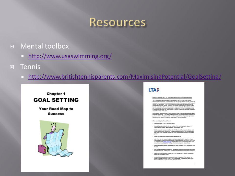 Mental toolbox http://www.usaswimming.org/ Tennis http://www.britishtennisparents.com/MaximisingPotential/GoalSetting/