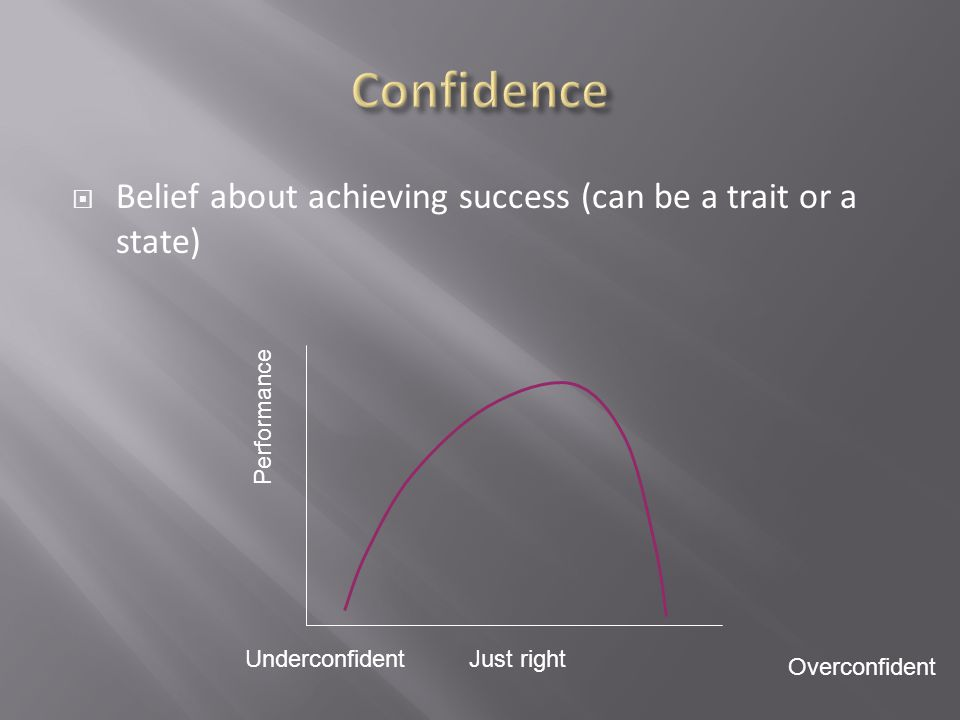 Belief about achieving success (can be a trait or a state) Underconfident Overconfident Just right Performance