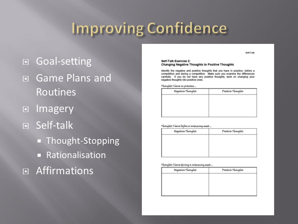 Goal-setting Game Plans and Routines Imagery Self-talk Thought-Stopping Rationalisation Affirmations