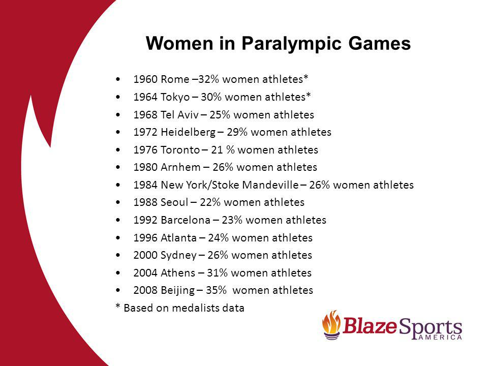1960 Rome –32% women athletes* 1964 Tokyo – 30% women athletes* 1968 Tel Aviv – 25% women athletes 1972 Heidelberg – 29% women athletes 1976 Toronto – 21 % women athletes 1980 Arnhem – 26% women athletes 1984 New York/Stoke Mandeville – 26% women athletes 1988 Seoul – 22% women athletes 1992 Barcelona – 23% women athletes 1996 Atlanta – 24% women athletes 2000 Sydney – 26% women athletes 2004 Athens – 31% women athletes 2008 Beijing – 35% women athletes * Based on medalists data Women in Paralympic Games