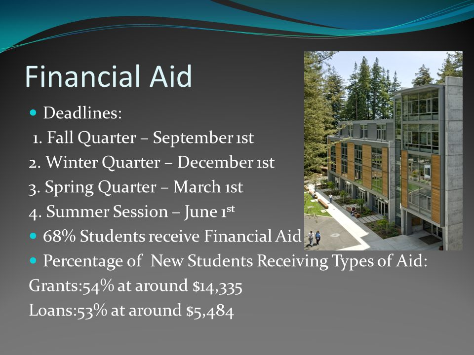 Financial Aid Deadlines: 1. Fall Quarter – September 1st 2. Winter Quarter – December 1st 3. Spring Quarter – March 1st 4. Summer Session – June 1 st